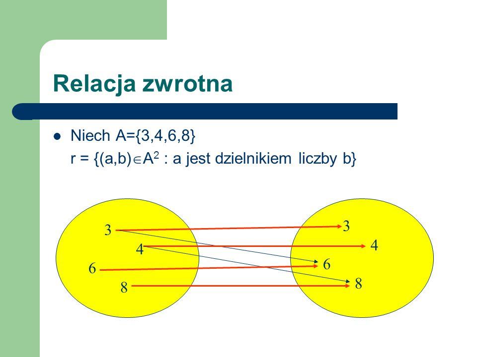 Relacja zwrotna 3 4 6 8 3 4 6 8 Niech A={3,4,6,8} r = {(a,b) A 2 : a jest dzielnikiem liczby b}