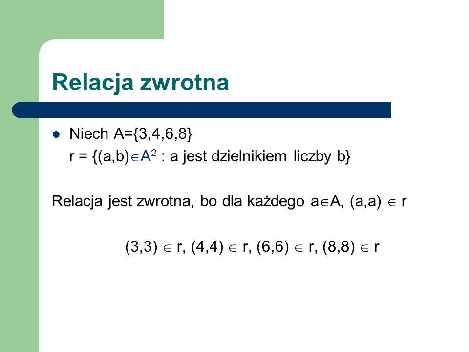 Relacja zwrotna Niech A={3,4,6,8} r = {(a,b) A 2 : a jest dzielnikiem liczby b} Relacja jest zwrotna, bo dla każdego a A, (a,a) r (3,3) r, (4,4) r, (6