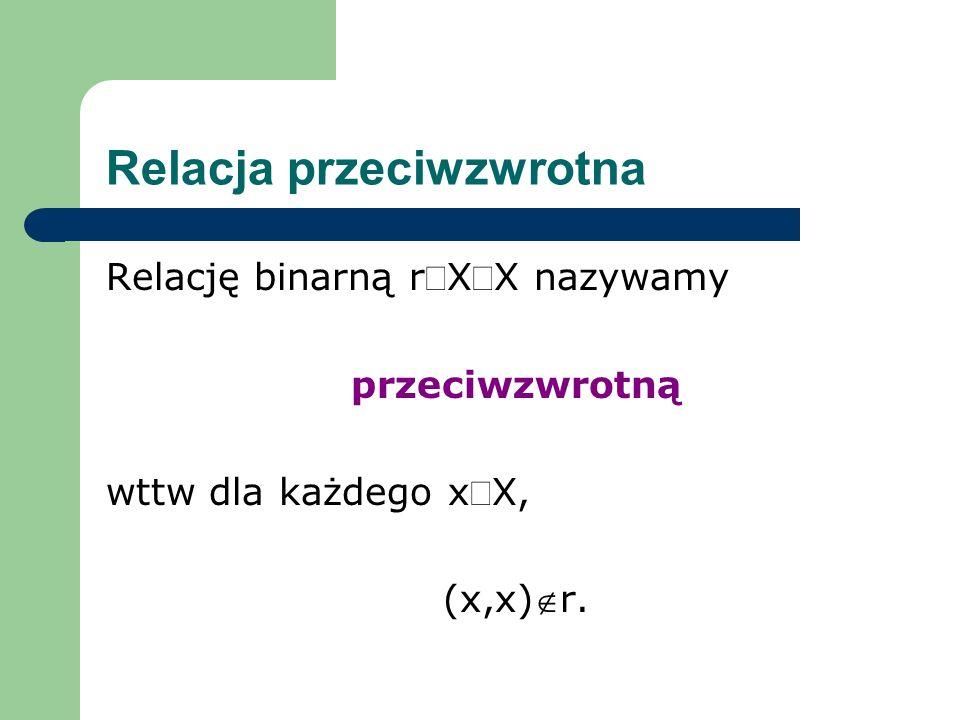 Relacja przeciwzwrotna Relację binarną rXX nazywamy przeciwzwrotną wttw dla każdego xX, (x,x)r.