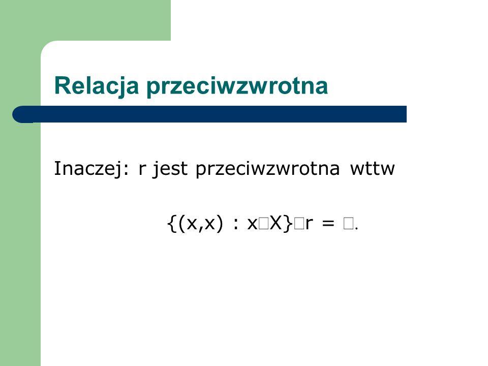 Relacja przeciwzwrotna Niech A={Niemcy, Francja, Polska, Austria, Czechy} r = {(a,b) A 2 : państwo a graniczy z państwem b} Niemcy Francja Czechy Polska Austria