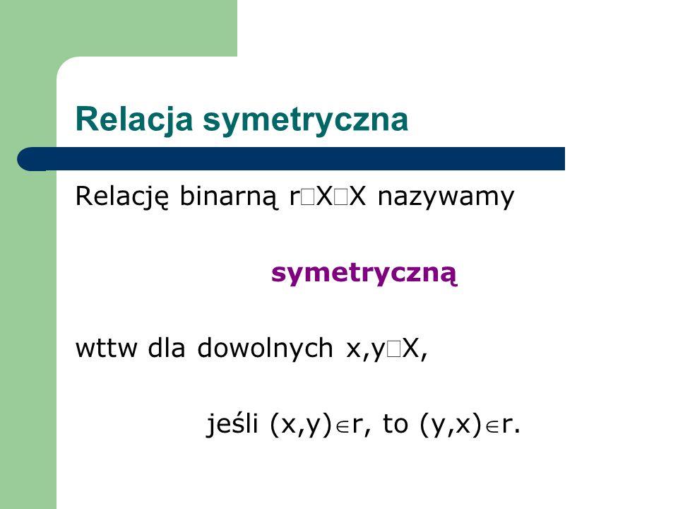Relacja symetryczna Relację binarną rXX nazywamy symetryczną wttw dla dowolnych x,yX, jeśli (x,y)r, to (y,x)r.