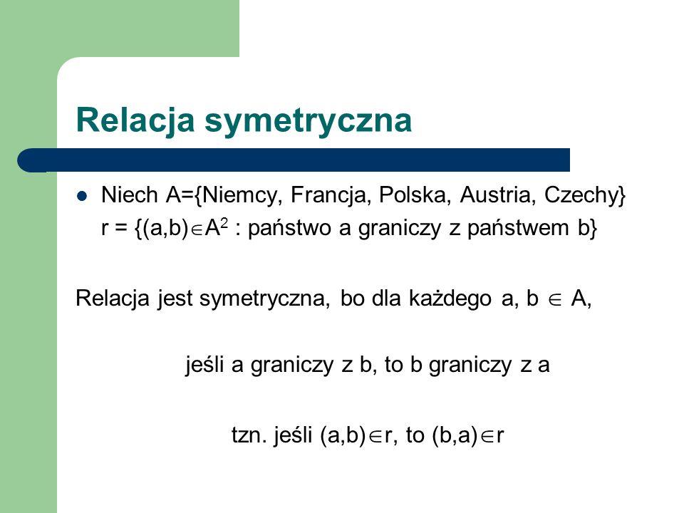 Relacja symetryczna Niech A={Niemcy, Francja, Polska, Austria, Czechy} r = {(a,b) A 2 : państwo a graniczy z państwem b} Relacja jest symetryczna, bo