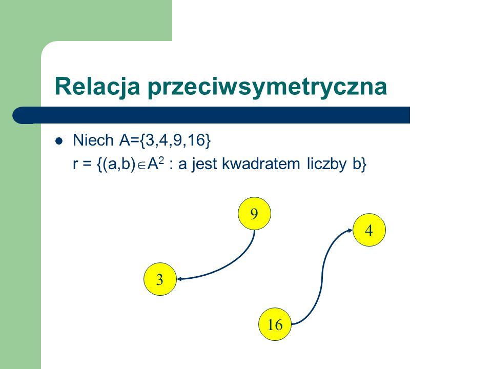 Relacja przeciwsymetryczna Niech A={3,4,9,16} r = {(a,b) A 2 : a jest kwadratem liczby b} 4 3 16 9