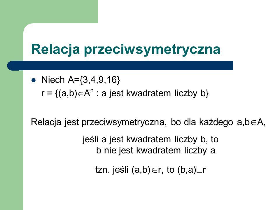 Relacja przeciwsymetryczna Niech A={3,4,9,16} r = {(a,b) A 2 : a jest kwadratem liczby b} Relacja jest przeciwsymetryczna, bo dla każdego a,b A, jeśli