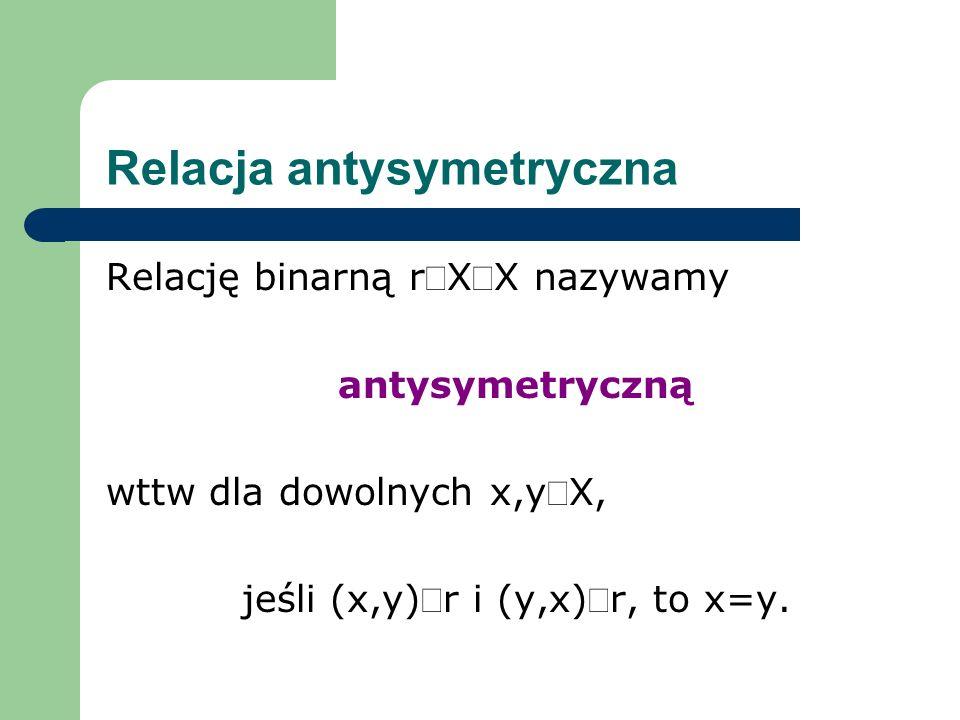 Relacja antysymetryczna Relację binarną rXX nazywamy antysymetryczną wttw dla dowolnych x,yX, jeśli (x,y)r i (y,x)r, to x=y.