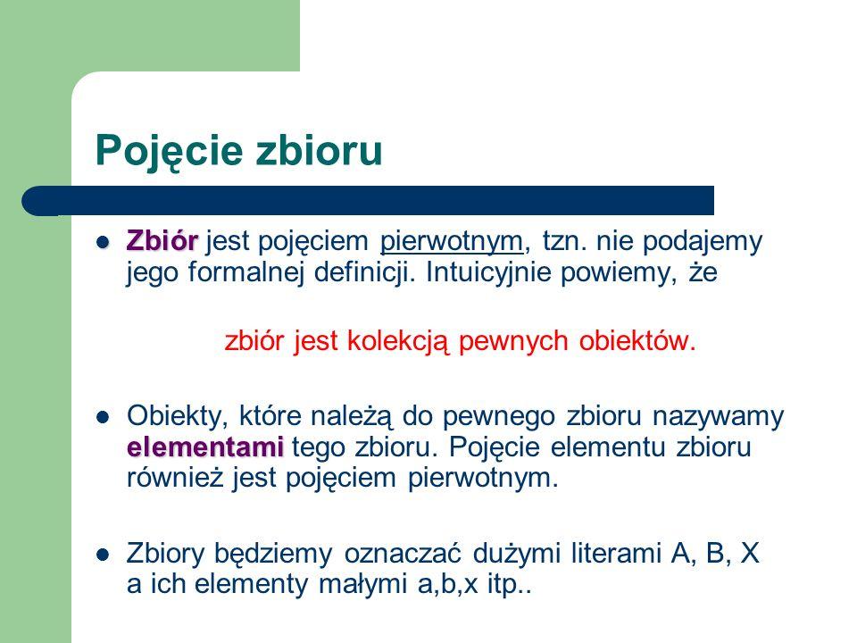 Elementy zbioru Zdanie element a należy do zbioru A (lub a jest elementem zbioru A) zapisujemy a A.