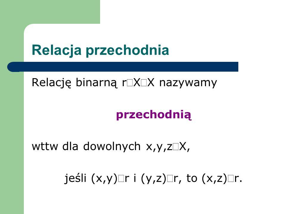 Relacja przechodnia Relację binarną rXX nazywamy przechodnią wttw dla dowolnych x,y,zX, jeśli (x,y)r i (y,z)r, to (x,z)r.