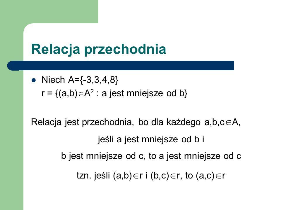 Relacja przechodnia Niech A={-3,3,4,8} r = {(a,b) A 2 : a jest mniejsze od b} Relacja jest przechodnia, bo dla każdego a,b,c A, jeśli a jest mniejsze