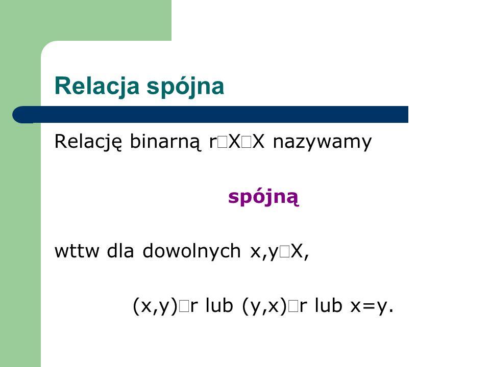 Relacja spójna Relację binarną rXX nazywamy spójną wttw dla dowolnych x,yX, (x,y)r lub (y,x)r lub x=y.