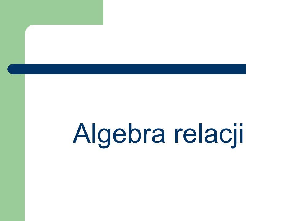 Suma, iloczyn i różnica relacji Jeśli r 1 i r 2 są dwiema relacjami binarnymi w XY, to (x,y) r 1 r 2 wttw (x,y) r 1 lub (x,y) r 2, (x,y) r 1 r 2 wttw (x,y) r 1 i (x,y) r 2, (x,y) r 1 \r 2 wttw (x,y) r 1 i (x,y) r 2.
