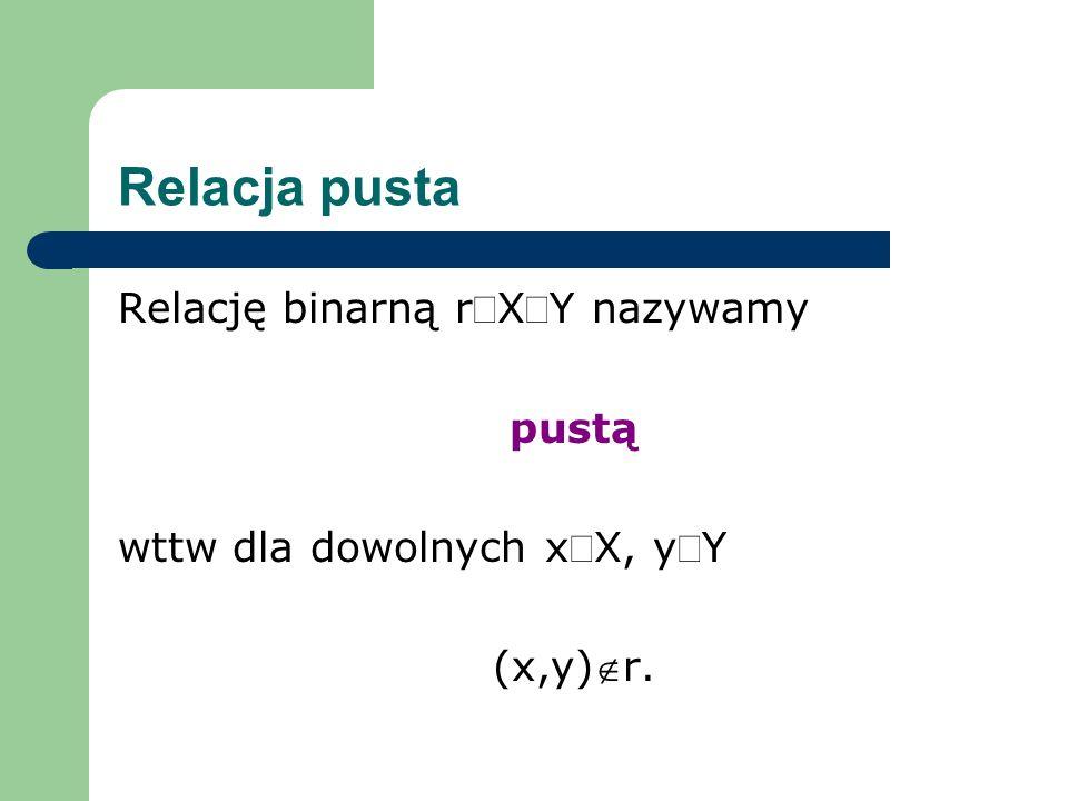 Relacja pusta Relację binarną rXY nazywamy pustą wttw dla dowolnych xX, yY (x,y)r.