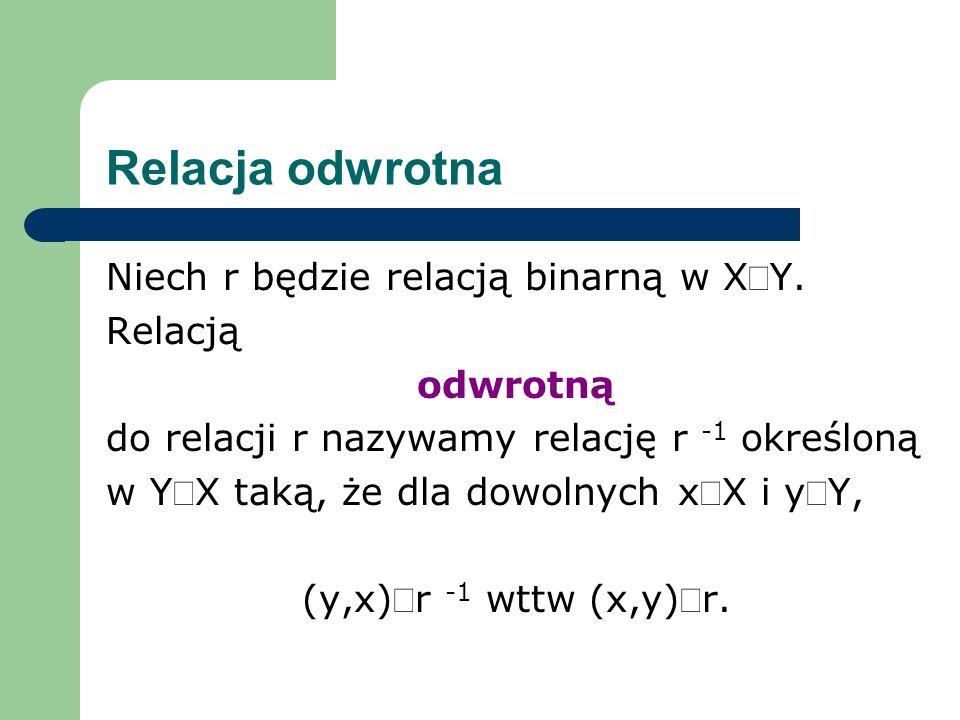 Relacja odwrotna Niech r będzie relacją binarną w XY. Relacją odwrotną do relacji r nazywamy relację r -1 określoną w YX taką, że dla dowolnych xX i y