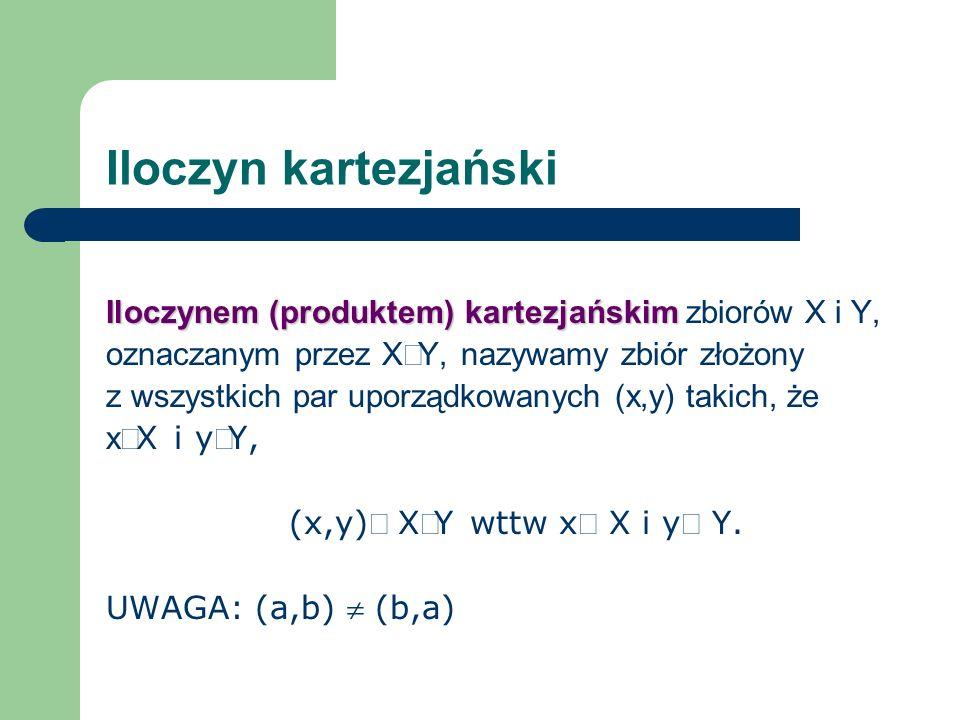Przykład X=N={0,1,2,3,...}, Y={y: 1 y 2} X´Y={(x,y) : x N i 1 y 2} (0,1) X´Y, (1,3/2) X´Y, (2,2) X´Y (1,1/2) X´Y