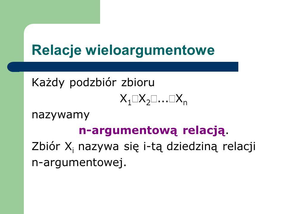Relacje wieloargumentowe Niech r R R R, relacja trójargumentowa zdefiniowana następująco: r={(x,y,z) : x+y=z} Zauważmy, że: (1,2,3) r (3,4,7) r (3,4,5) r