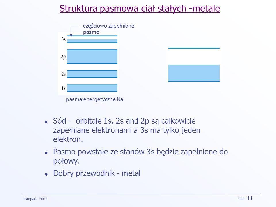 listopad 2002 Slide 11 pasma energetyczne Na częściowo zapełnione pasmo Sód - orbitale 1s, 2s and 2p są całkowicie zapełniane elektronami a 3s ma tylk