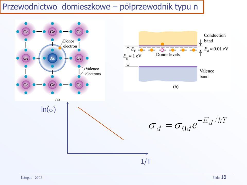 listopad 2002 Slide 18 1/T ln( ) Przewodnictwo domieszkowe – półprzewodnik typu n