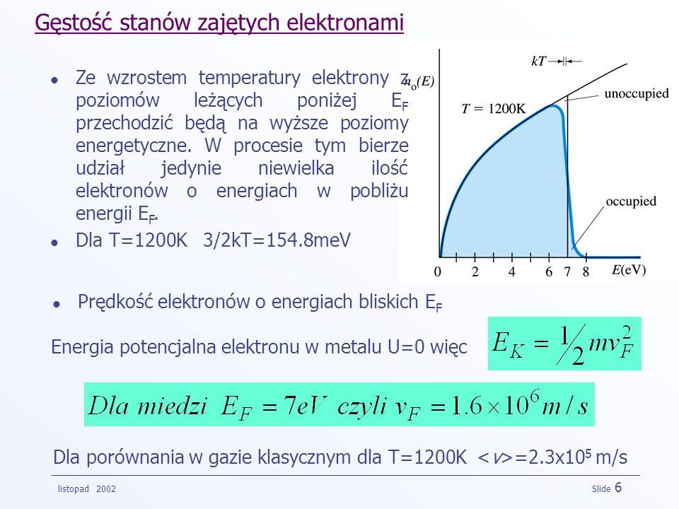 listopad 2002 Slide 6 Ze wzrostem temperatury elektrony z poziomów leżących poniżej E F przechodzić będą na wyższe poziomy energetyczne. W procesie ty