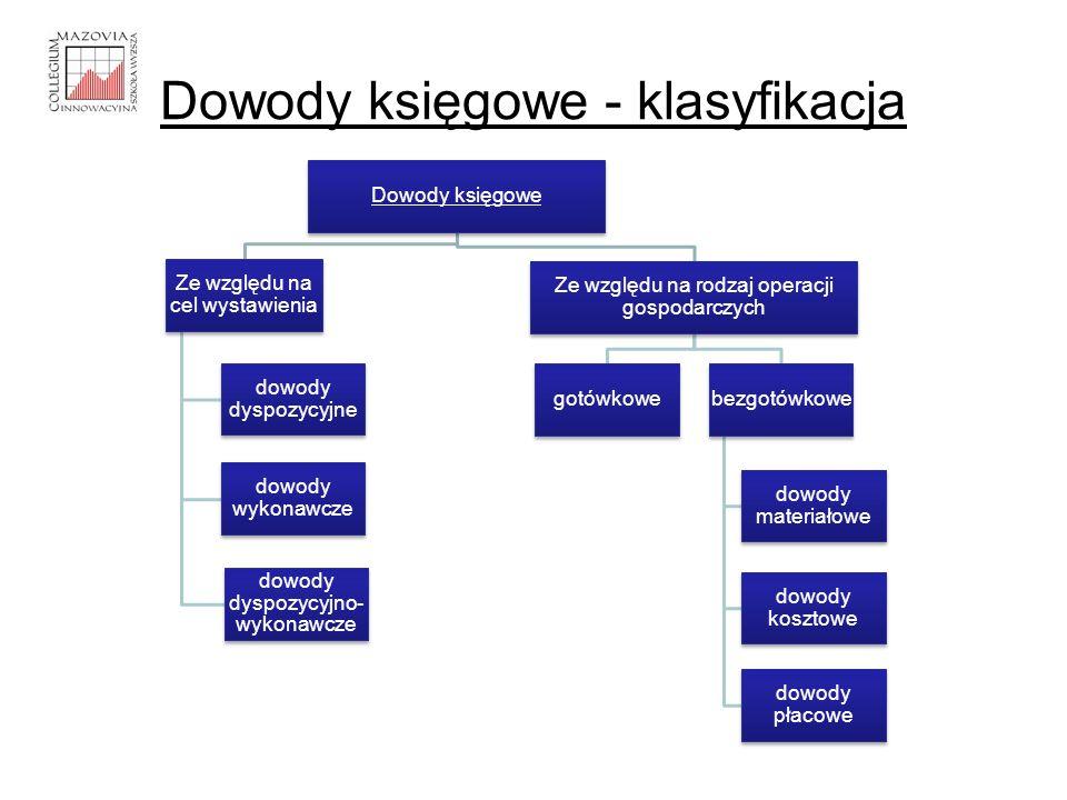 Dowody księgowe - klasyfikacja Dowody księgowe Ze względu na cel wystawienia dowody dyspozycyjne dowody wykonawcze dowody dyspozycyjno- wykonawcze Ze