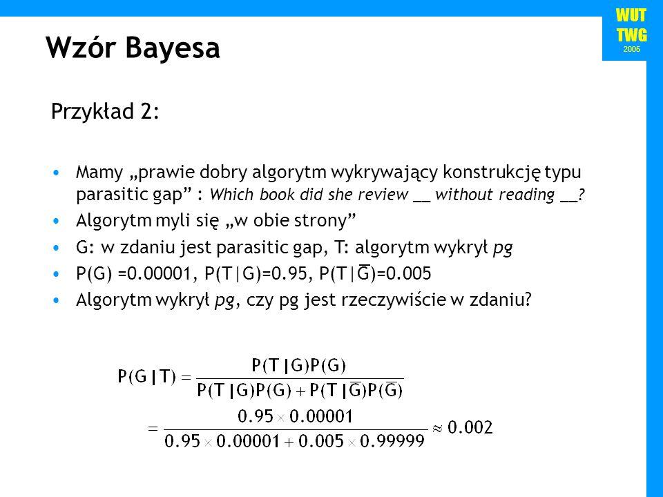 WUT TWG 2005 Wzór Bayesa Przykład 2: Mamy prawie dobry algorytm wykrywający konstrukcję typu parasitic gap : Which book did she review __ without read