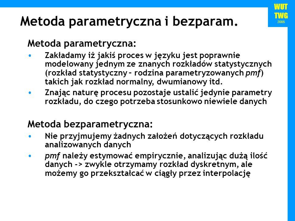 WUT TWG 2005 Metoda parametryczna i bezparam. Metoda parametryczna: Zakładamy iż jakiś proces w języku jest poprawnie modelowany jednym ze znanych roz