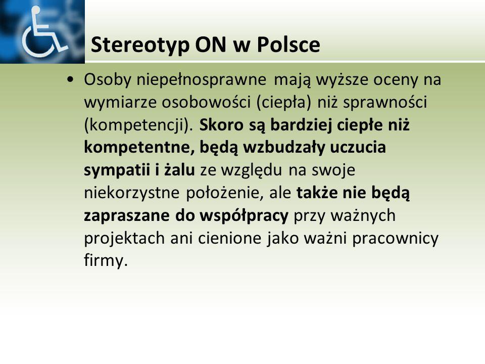 Stereotyp ON w Polsce Osoby niepełnosprawne mają wyższe oceny na wymiarze osobowości (ciepła) niż sprawności (kompetencji). Skoro są bardziej ciepłe n