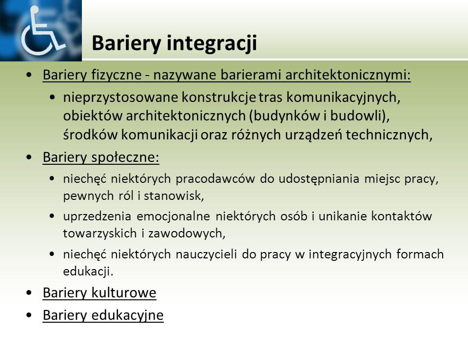 Bariery integracji Bariery fizyczne - nazywane barierami architektonicznymi: nieprzystosowane konstrukcje tras komunikacyjnych, obiektów architektonic