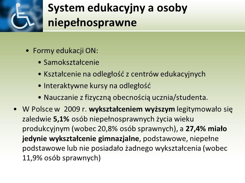 System edukacyjny a osoby niepełnosprawne Formy edukacji ON: Samokształcenie Kształcenie na odległość z centrów edukacyjnych Interaktywne kursy na odl