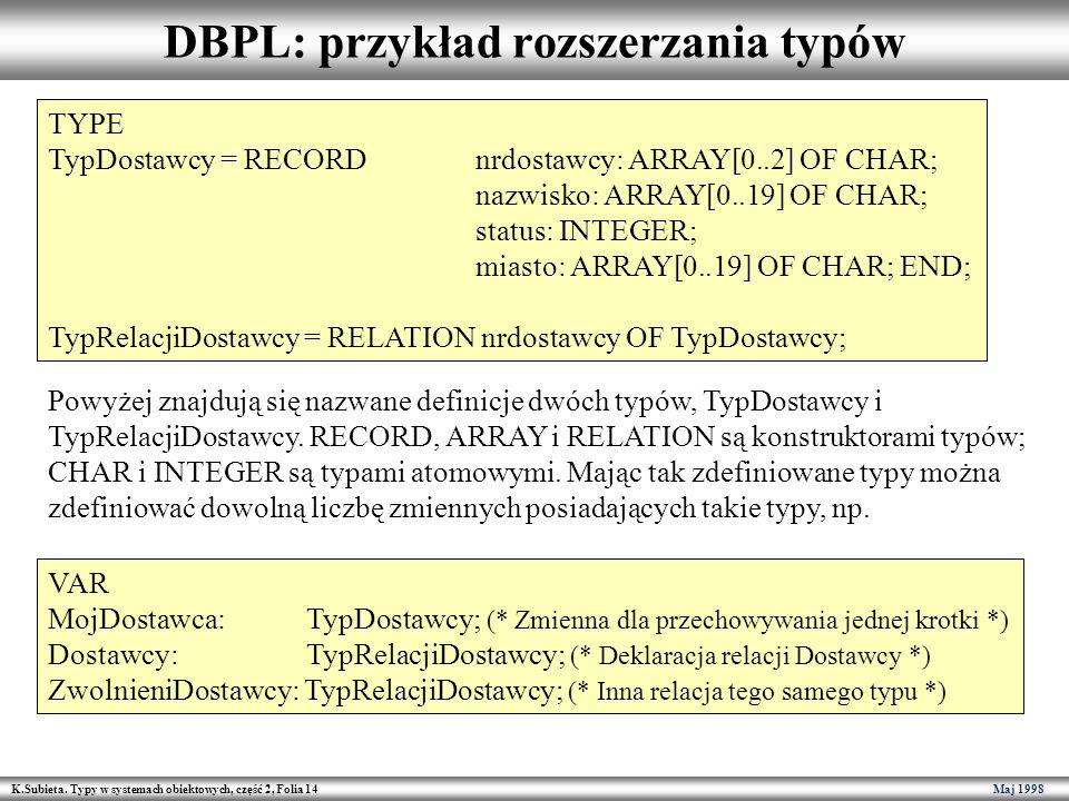 K.Subieta. Typy w systemach obiektowych, część 2, Folia 14 Maj 1998 DBPL: przykład rozszerzania typów Powyżej znajdują się nazwane definicje dwóch typ