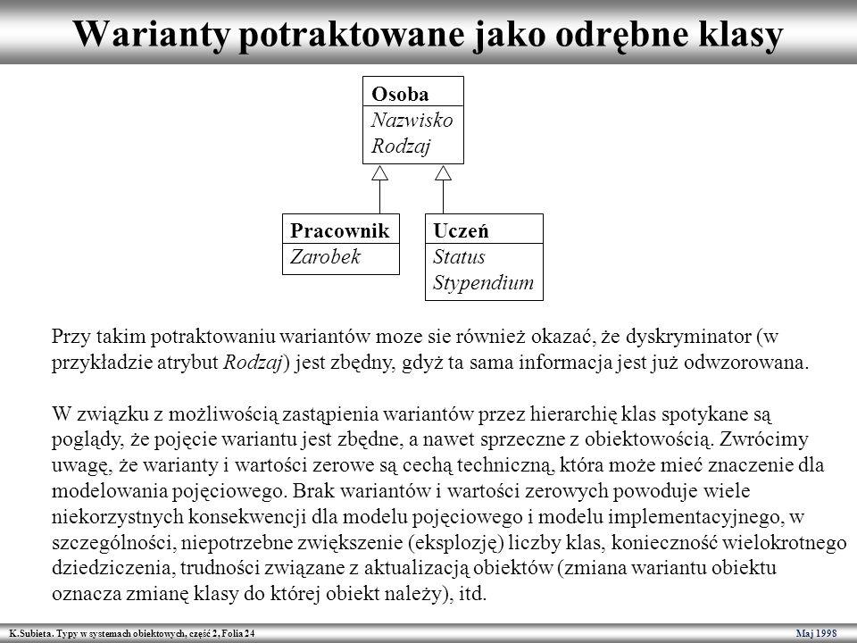 K.Subieta. Typy w systemach obiektowych, część 2, Folia 24 Maj 1998 Warianty potraktowane jako odrębne klasy Osoba Nazwisko Rodzaj Pracownik Zarobek U