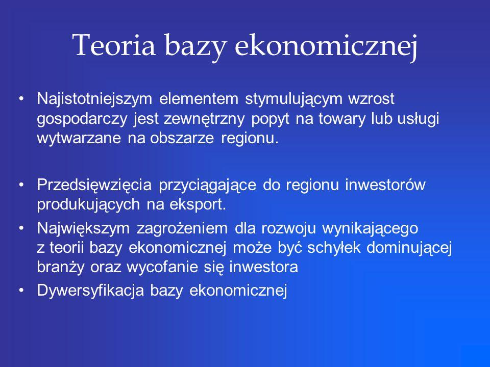 Teoria bazy ekonomicznej Najistotniejszym elementem stymulującym wzrost gospodarczy jest zewnętrzny popyt na towary lub usługi wytwarzane na obszarze