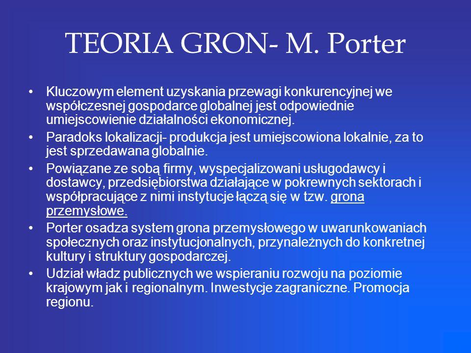TEORIA GRON- M. Porter Kluczowym element uzyskania przewagi konkurencyjnej we współczesnej gospodarce globalnej jest odpowiednie umiejscowienie działa