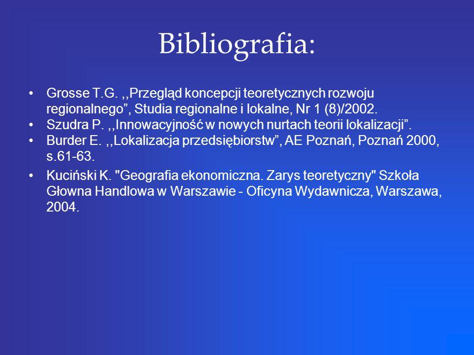 Bibliografia: Grosse T.G.,,Przegląd koncepcji teoretycznych rozwoju regionalnego, Studia regionalne i lokalne, Nr 1 (8)/2002. Szudra P.,,Innowacyjność