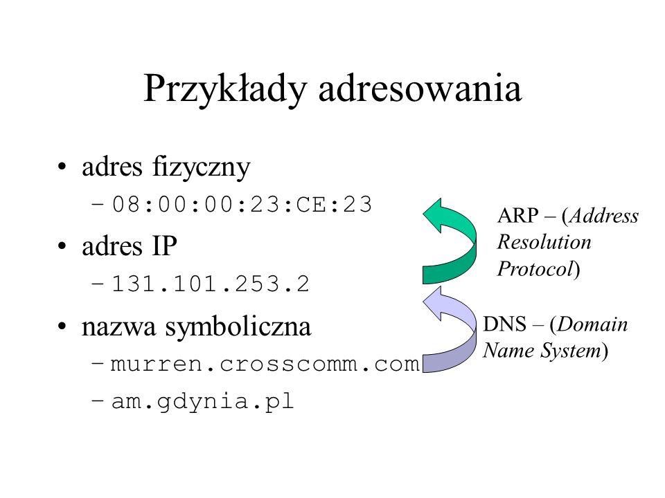 Przykłady adresowania adres fizyczny –08:00:00:23:CE:23 adres IP –131.101.253.2 nazwa symboliczna –murren.crosscomm.com –am.gdynia.pl ARP – (Address R