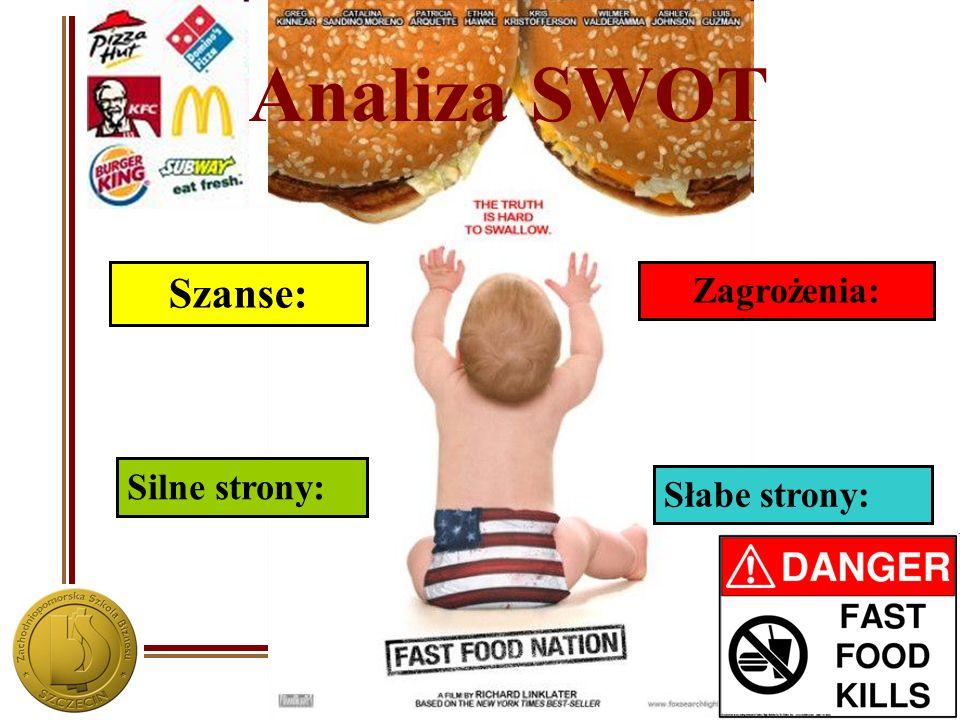 Zachodniopomorska Szkoła Biznesu w Szczecinie Zagrożenia: Słabe strony: Analiza SWOT Szanse: Silne strony: