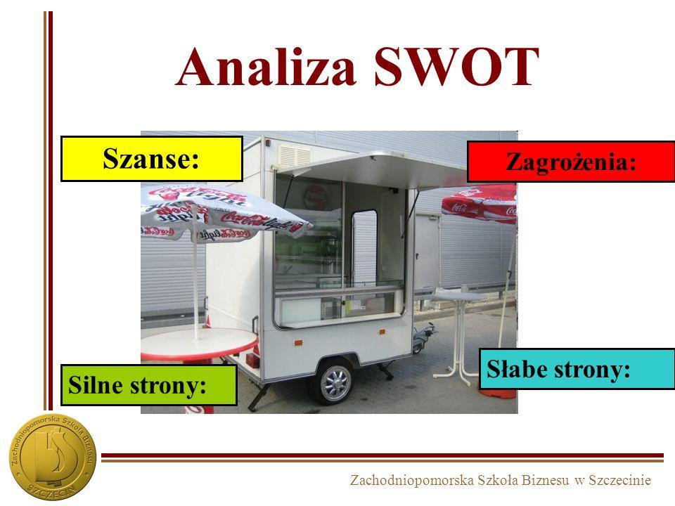 Zachodniopomorska Szkoła Biznesu w Szczecinie Analiza SWOT Szanse: Zagrożenia: Silne strony: Słabe strony: