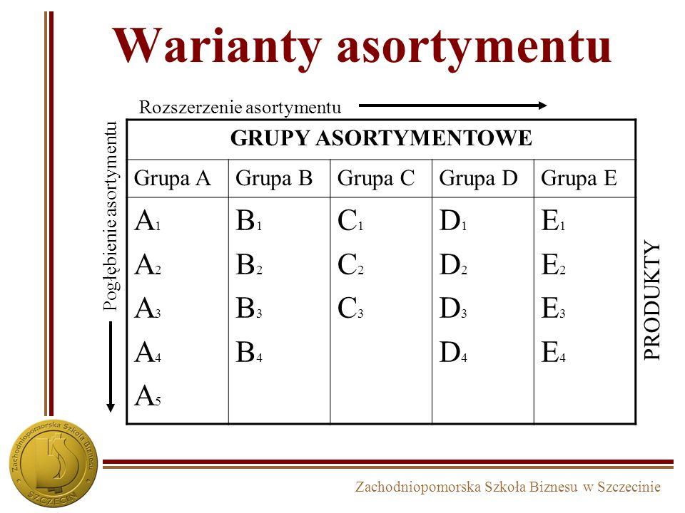 Zachodniopomorska Szkoła Biznesu w Szczecinie GRUPY ASORTYMENTOWE Grupa AGrupa BGrupa CGrupa DGrupa E A1A2A3A4A5A1A2A3A4A5 B1B2B3B4B1B2B3B4 C1C2C3C1C2