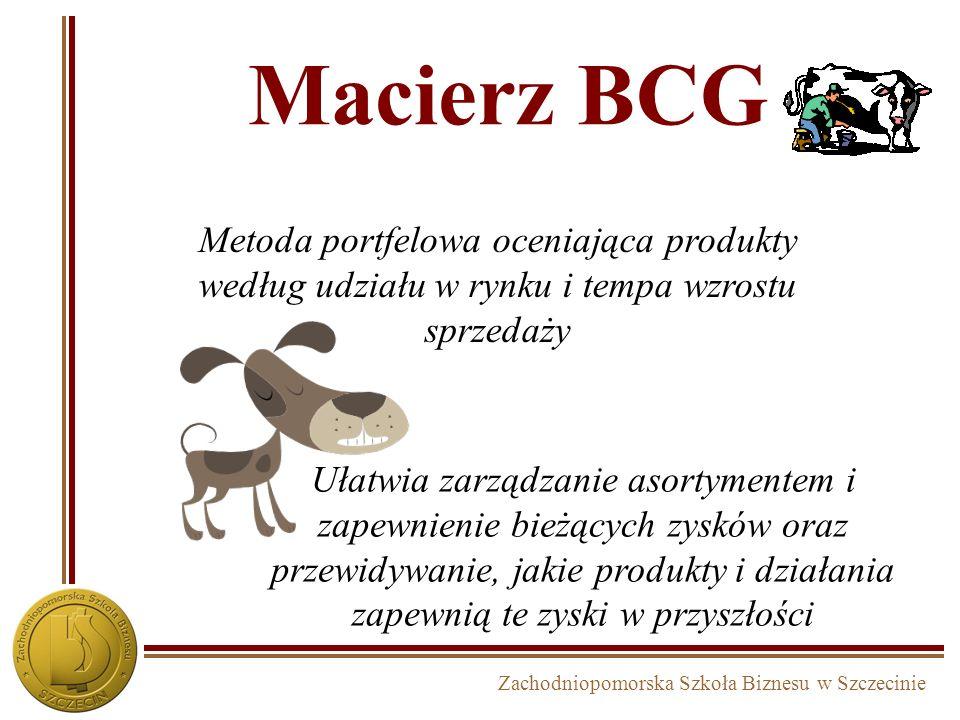 Zachodniopomorska Szkoła Biznesu w Szczecinie Macierz BCG Metoda portfelowa oceniająca produkty według udziału w rynku i tempa wzrostu sprzedaży Ułatw