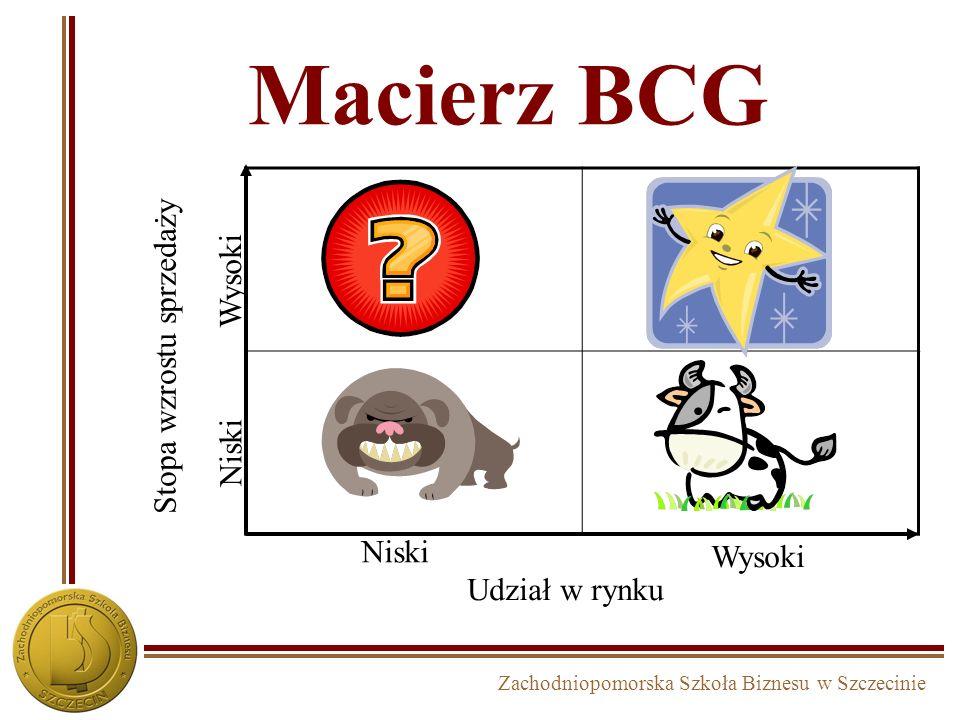 Zachodniopomorska Szkoła Biznesu w Szczecinie Macierz BCG Stopa wzrostu sprzedaży Udział w rynku Niski Wysoki Niski Wysoki