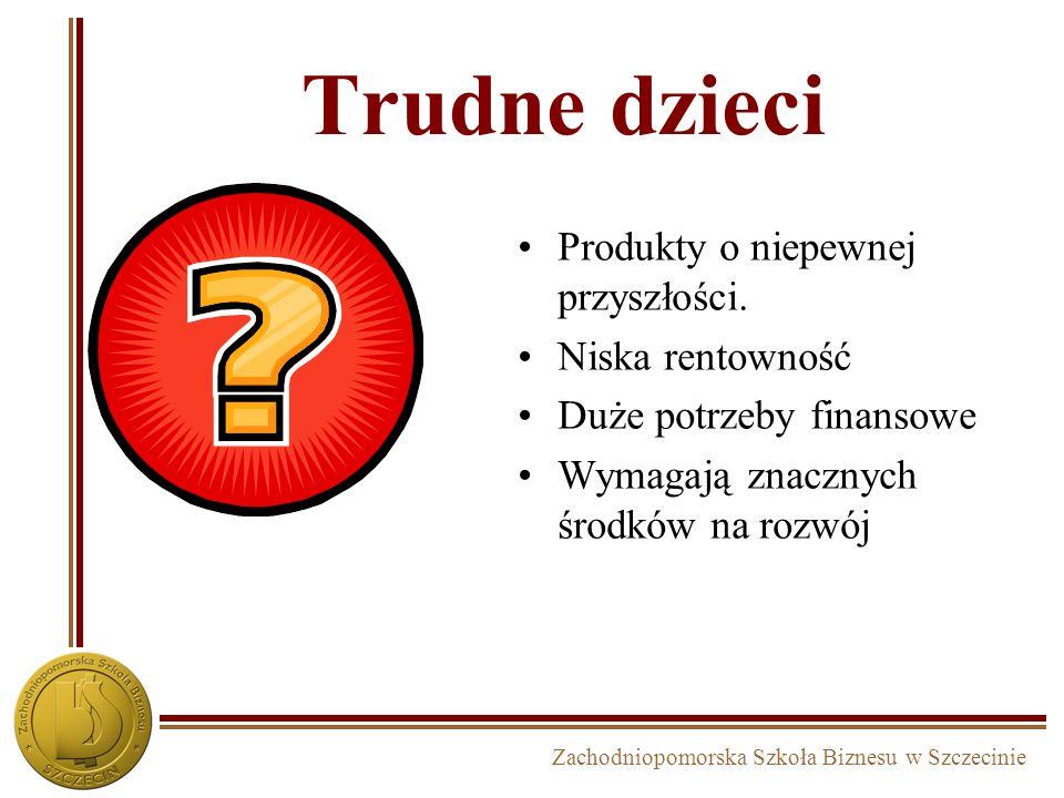 Zachodniopomorska Szkoła Biznesu w Szczecinie Trudne dzieci Produkty o niepewnej przyszłości. Niska rentowność Duże potrzeby finansowe Wymagają znaczn