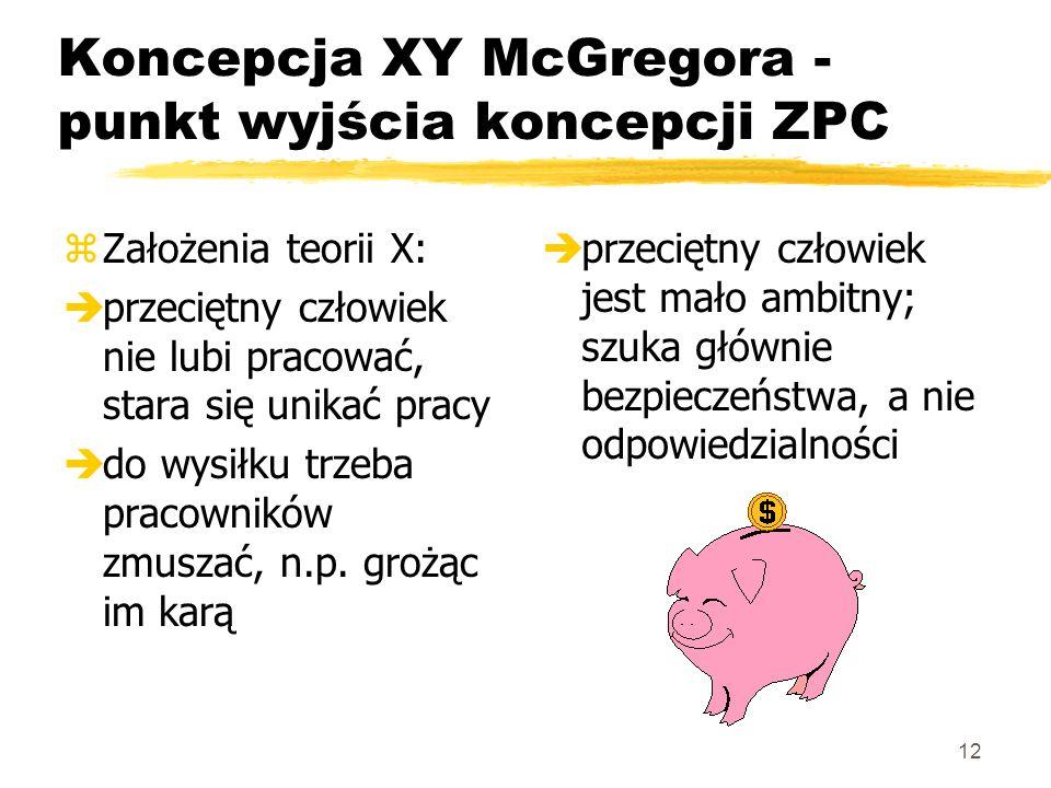 12 Koncepcja XY McGregora - punkt wyjścia koncepcji ZPC zZałożenia teorii X: èprzeciętny człowiek nie lubi pracować, stara się unikać pracy èdo wysiłk