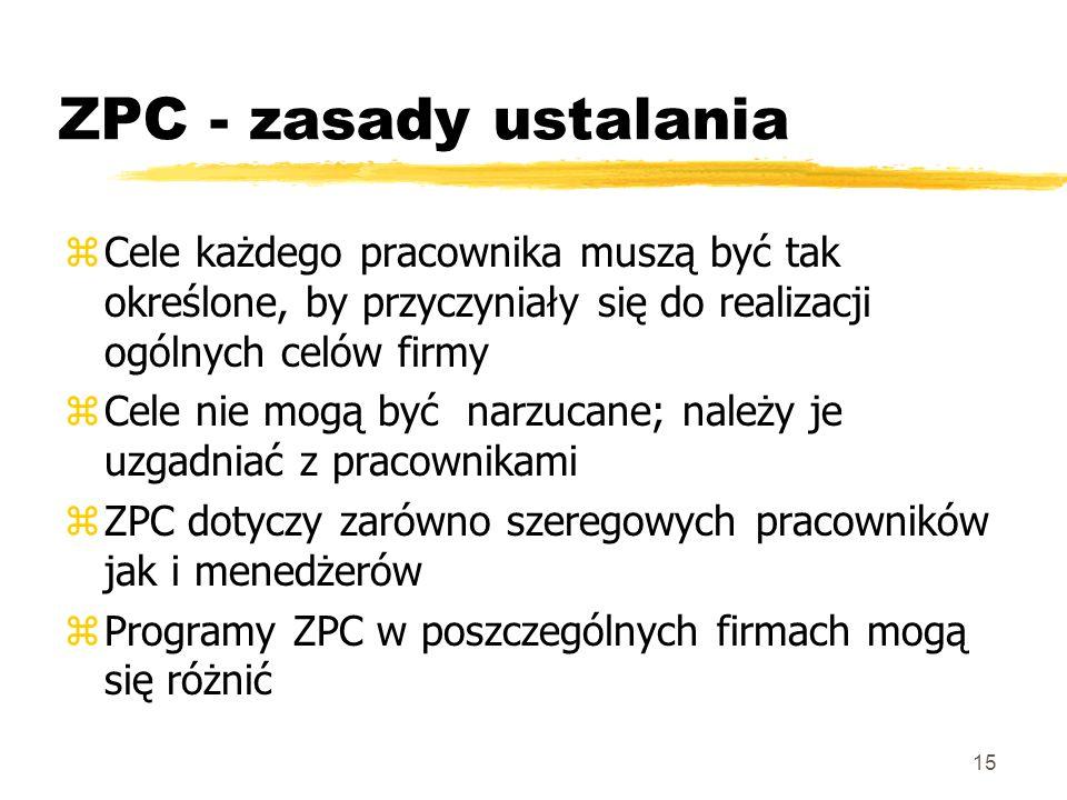 15 ZPC - zasady ustalania zCele każdego pracownika muszą być tak określone, by przyczyniały się do realizacji ogólnych celów firmy zCele nie mogą być