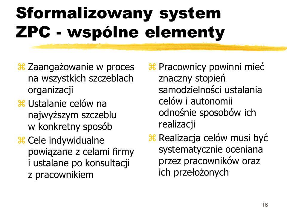 16 Sformalizowany system ZPC - wspólne elementy zZaangażowanie w proces na wszystkich szczeblach organizacji zUstalanie celów na najwyższym szczeblu w