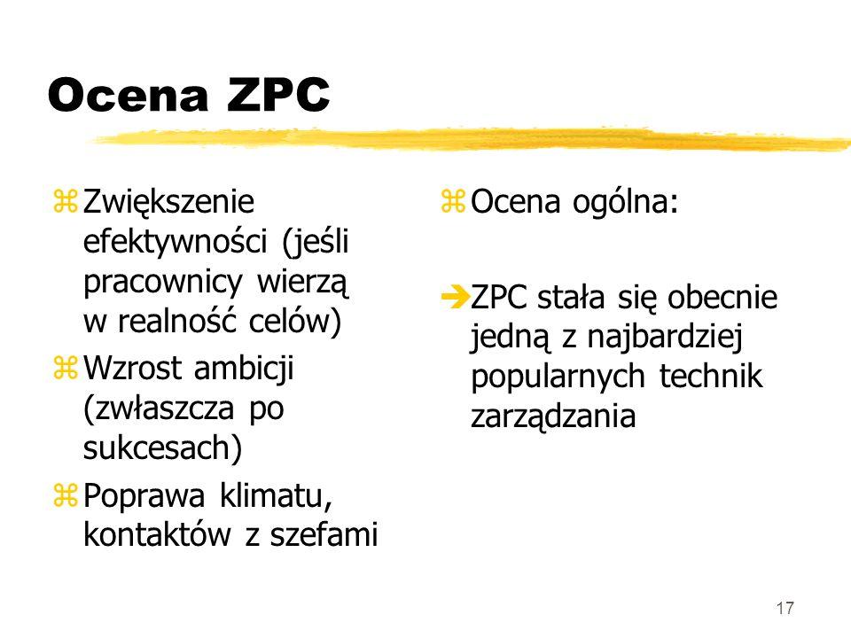17 Ocena ZPC zZwiększenie efektywności (jeśli pracownicy wierzą w realność celów) zWzrost ambicji (zwłaszcza po sukcesach) zPoprawa klimatu, kontaktów