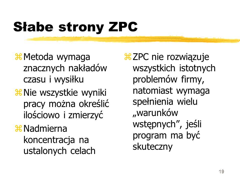 19 Słabe strony ZPC zMetoda wymaga znacznych nakładów czasu i wysiłku zNie wszystkie wyniki pracy można określić ilościowo i zmierzyć zNadmierna konce