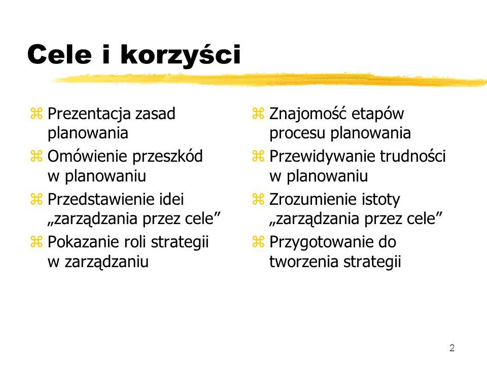 2 Cele i korzyści zPrezentacja zasad planowania zOmówienie przeszkód w planowaniu zPrzedstawienie idei zarządzania przez cele zPokazanie roli strategi