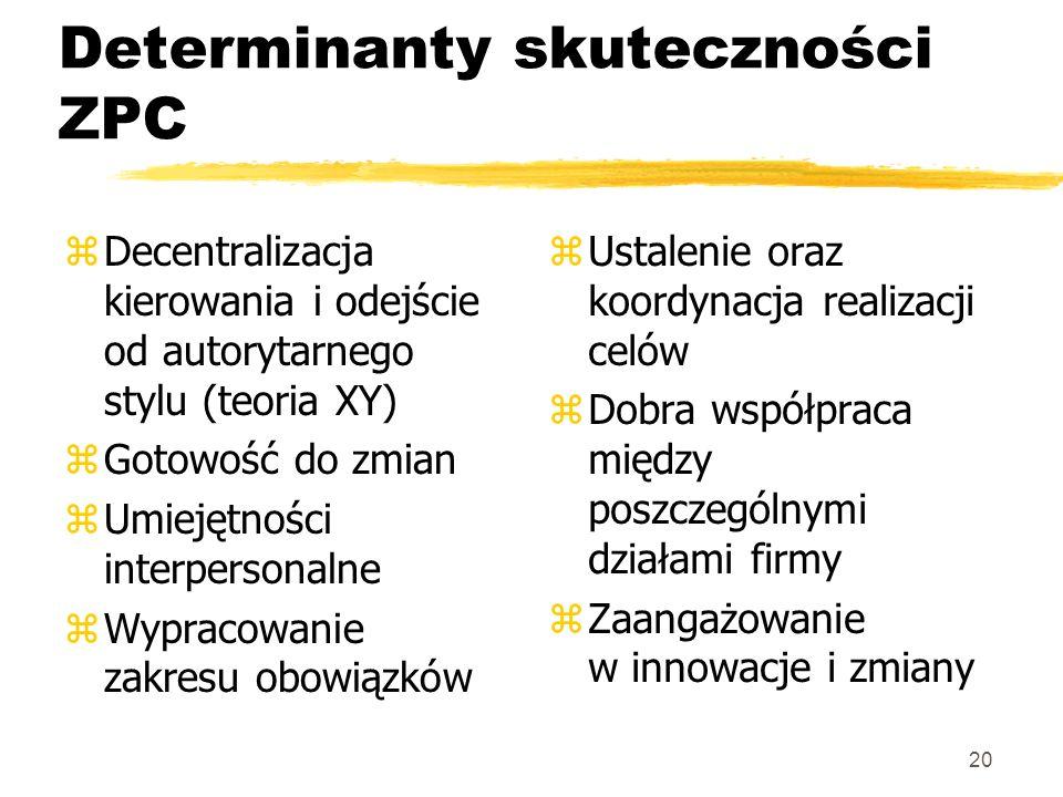 20 Determinanty skuteczności ZPC zDecentralizacja kierowania i odejście od autorytarnego stylu (teoria XY) zGotowość do zmian zUmiejętności interperso