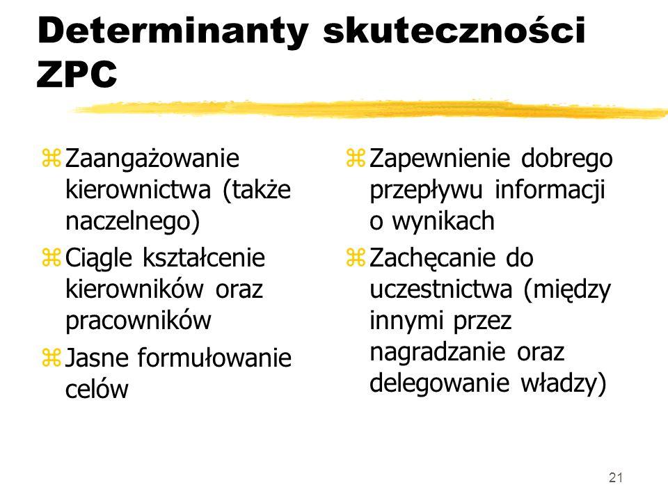 21 Determinanty skuteczności ZPC zZaangażowanie kierownictwa (także naczelnego) zCiągle kształcenie kierowników oraz pracowników zJasne formułowanie c