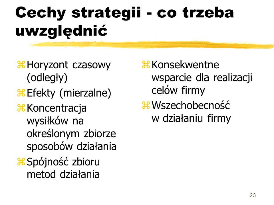 23 Cechy strategii - co trzeba uwzględnić zHoryzont czasowy (odległy) zEfekty (mierzalne) zKoncentracja wysiłków na określonym zbiorze sposobów działa