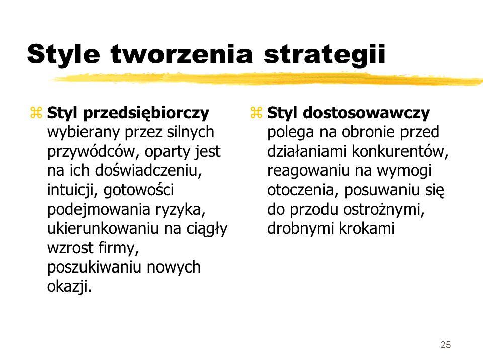 25 Style tworzenia strategii zStyl przedsiębiorczy wybierany przez silnych przywódców, oparty jest na ich doświadczeniu, intuicji, gotowości podejmowa