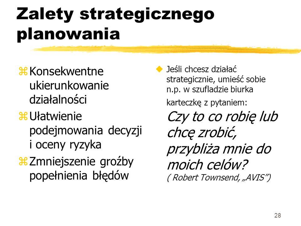 28 Zalety strategicznego planowania zKonsekwentne ukierunkowanie działalności zUłatwienie podejmowania decyzji i oceny ryzyka zZmniejszenie groźby pop